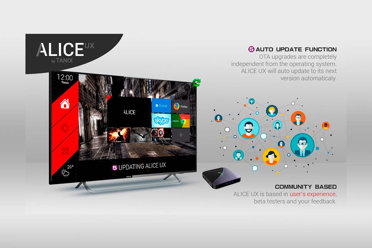 Лучшие Андроид TV Box — Рейтинг 2020 года