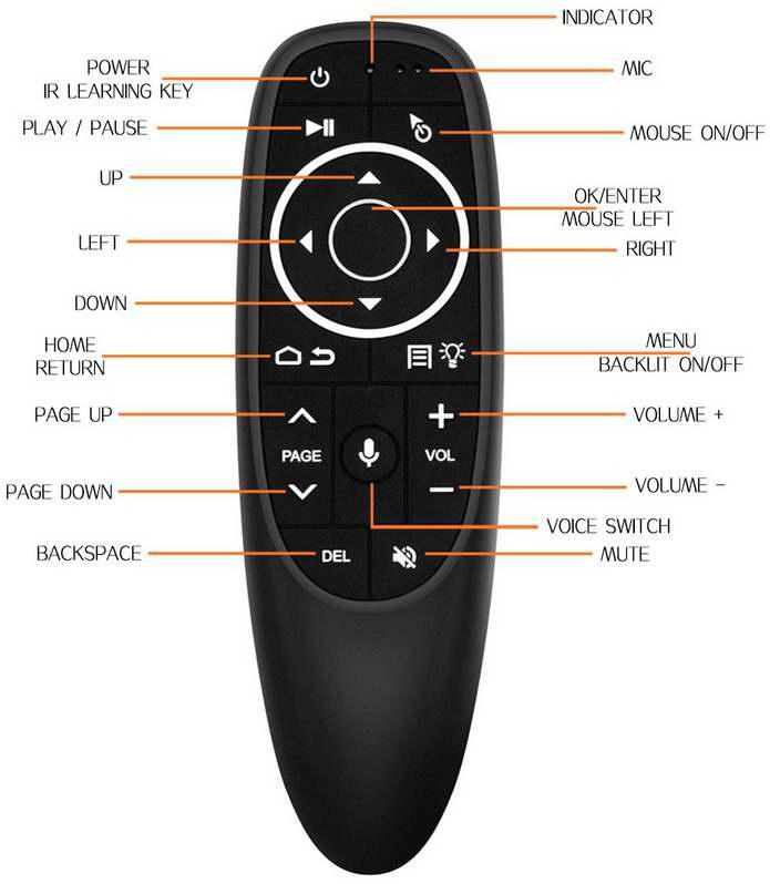 Пульт G10pro состав кнопок