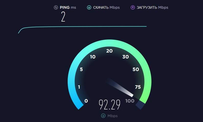 Speedtest проверка скорости