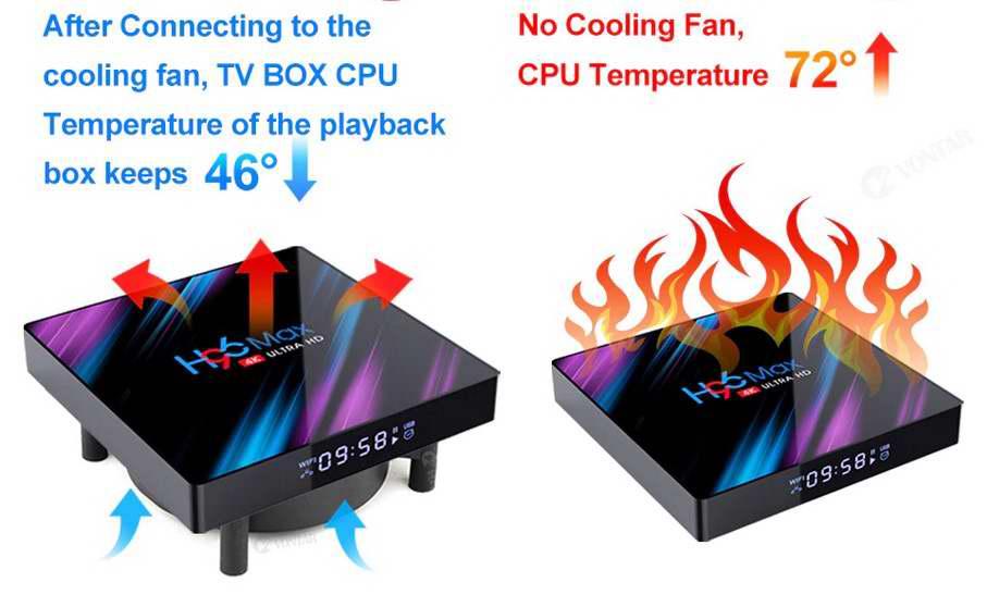 Нагрев ТВ приставки без вентилятора